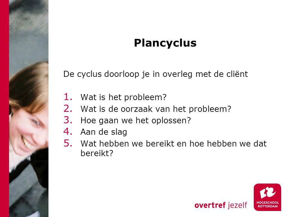 Plancyclus De cyclus doorloop je in overleg met de cliënt 1.