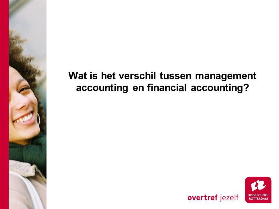 Wat is Financieel Management?