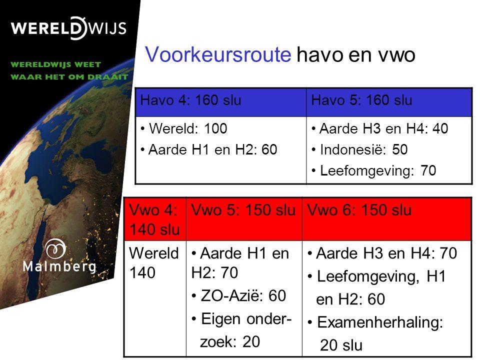 Voorkeursroute havo en vwo Havo 4: 160 sluHavo 5: 160 slu Wereld: 100 Aarde H1 en H2: 60 Aarde H3 en H4: 40 Indonesië: 50 Leefomgeving: 70 Vwo 4: 140 slu Vwo 5: 150 sluVwo 6: 150 slu Wereld 140 Aarde H1 en H2: 70 ZO-Azië: 60 Eigen onder- zoek: 20 Aarde H3 en H4: 70 Leefomgeving, H1 en H2: 60 Examenherhaling: 20 slu