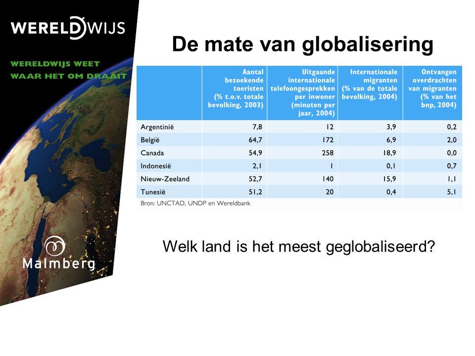 De mate van globalisering Welk land is het meest geglobaliseerd?