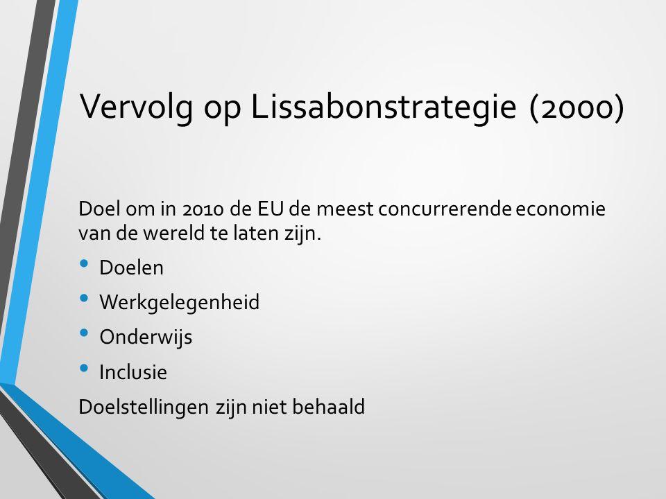 Vervolg op Lissabonstrategie (2000) Doel om in 2010 de EU de meest concurrerende economie van de wereld te laten zijn. Doelen Werkgelegenheid Onderwij