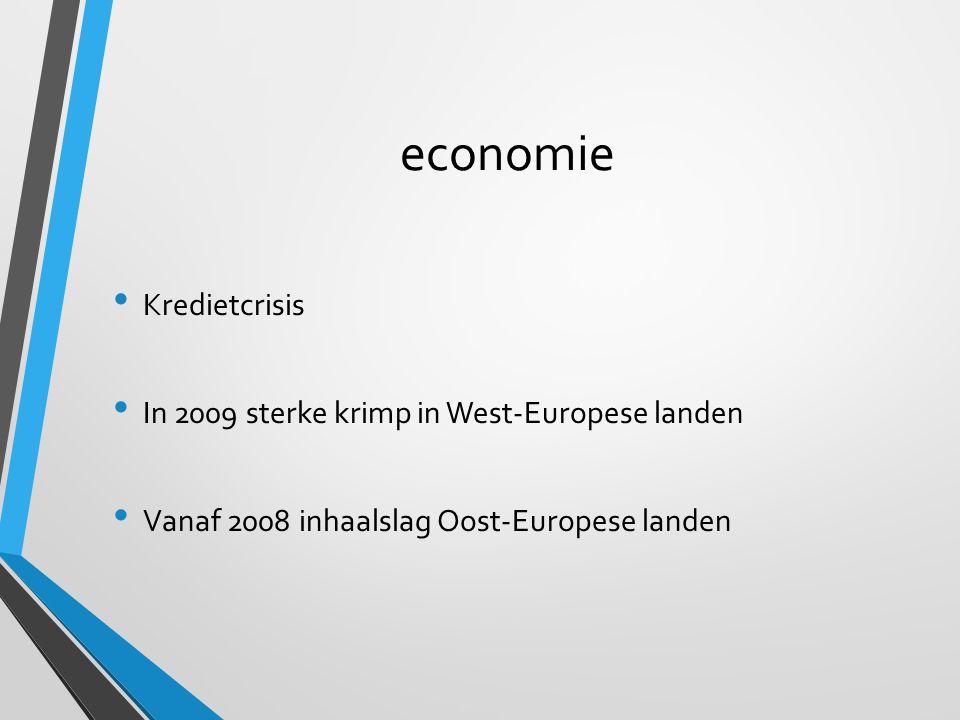 economie Kredietcrisis In 2009 sterke krimp in West-Europese landen Vanaf 2008 inhaalslag Oost-Europese landen