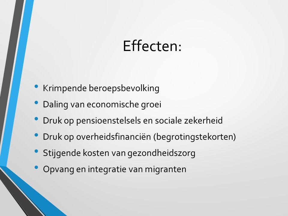 Effecten: Krimpende beroepsbevolking Daling van economische groei Druk op pensioenstelsels en sociale zekerheid Druk op overheidsfinanciën (begrotingstekorten) Stijgende kosten van gezondheidszorg Opvang en integratie van migranten