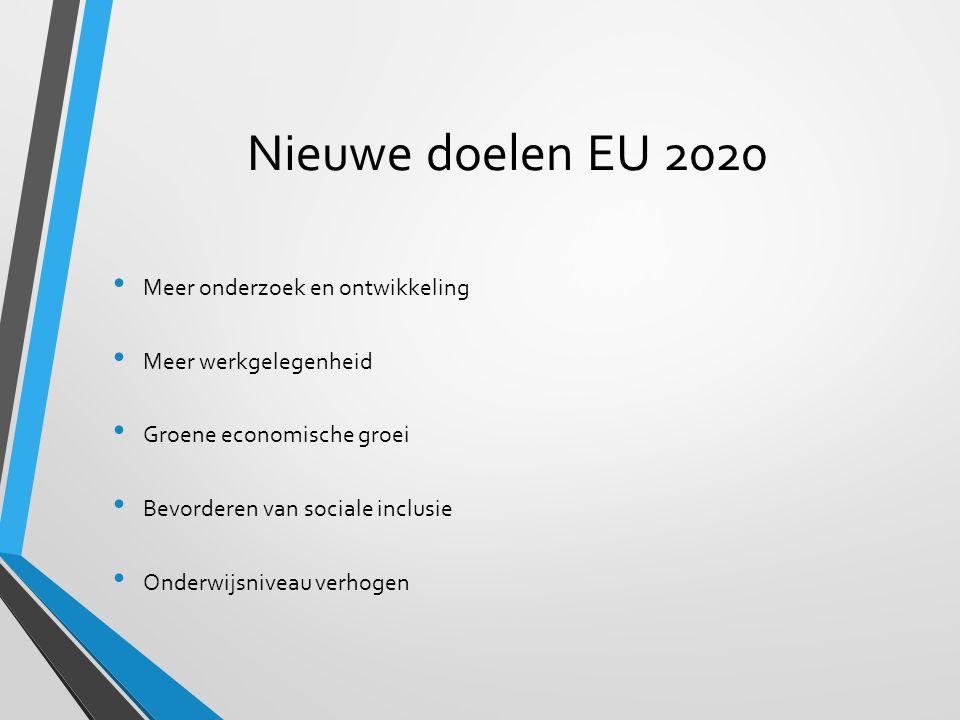 Nieuwe doelen EU 2020 Meer onderzoek en ontwikkeling Meer werkgelegenheid Groene economische groei Bevorderen van sociale inclusie Onderwijsniveau ver