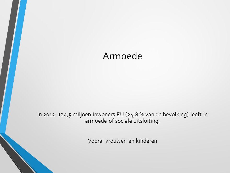 Armoede In 2012: 124,5 miljoen inwoners EU (24,8 % van de bevolking) leeft in armoede of sociale uitsluiting. Vooral vrouwen en kinderen