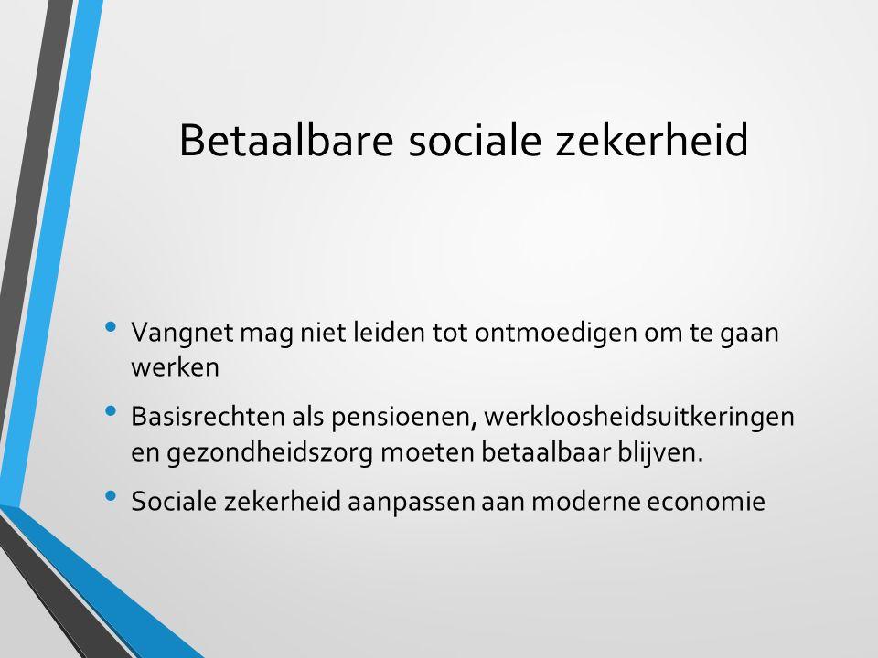 Betaalbare sociale zekerheid Vangnet mag niet leiden tot ontmoedigen om te gaan werken Basisrechten als pensioenen, werkloosheidsuitkeringen en gezondheidszorg moeten betaalbaar blijven.
