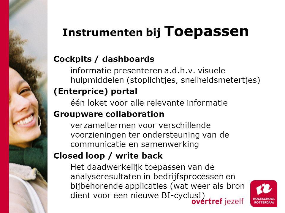 Instrumenten bij Toepassen Cockpits / dashboards informatie presenteren a.d.h.v. visuele hulpmiddelen (stoplichtjes, snelheidsmetertjes) (Enterprice)