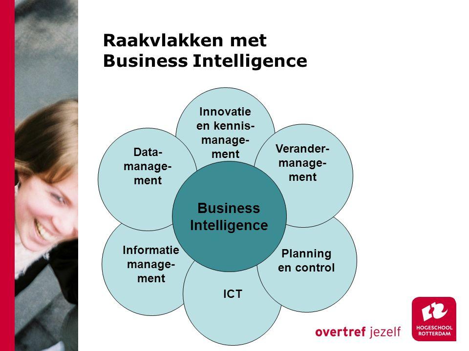 Raakvlakken met Business Intelligence Innovatie en kennis- manage- ment Informatie manage- ment Data- manage- ment ICT Planning en control Verander- m