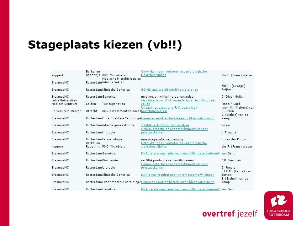 Stageplaats kiezen (vb!!) Koppert Berkel en RodenrijsR&D Microbials Ontwikkeling en verbetering van biologische ziektebestrijdingdhr F. (Frans) Weber