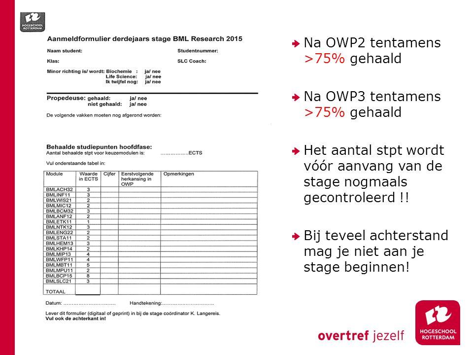 Na OWP2 tentamens >75% gehaald Na OWP3 tentamens >75% gehaald Het aantal stpt wordt vóór aanvang van de stage nogmaals gecontroleerd !! Bij teveel ach