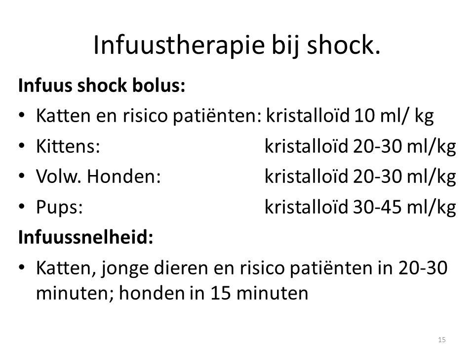 Infuustherapie bij shock. Infuus shock bolus: Katten en risico patiënten: kristalloïd 10 ml/ kg Kittens: kristalloïd 20-30 ml/kg Volw. Honden: kristal