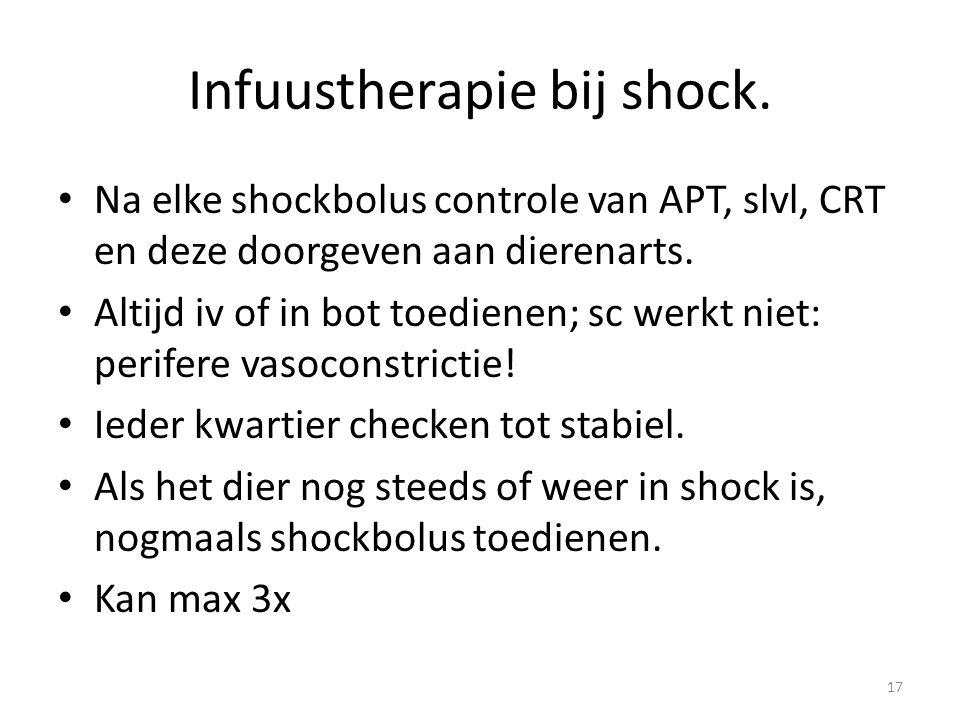 Infuustherapie bij shock. Na elke shockbolus controle van APT, slvl, CRT en deze doorgeven aan dierenarts. Altijd iv of in bot toedienen; sc werkt nie