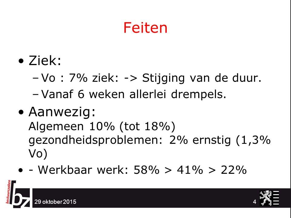 Feiten Ziek: –Vo : 7% ziek: -> Stijging van de duur.