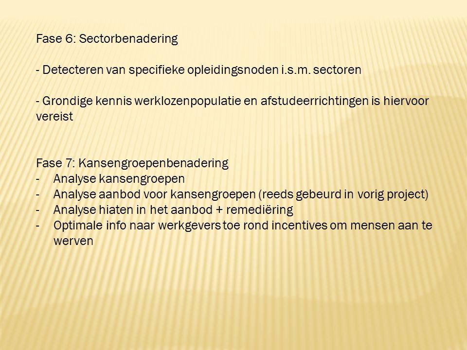 Fase 6: Sectorbenadering - Detecteren van specifieke opleidingsnoden i.s.m.