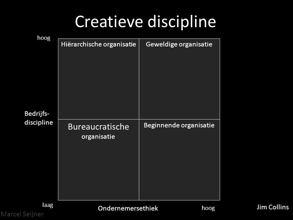 Marcel Seijner Creatieve discipline Hiërarchische organisatieGeweldige organisatie Bureaucratische organisatie Beginnende organisatie Bedrijfs- discipline Ondernemersethiek laag hoog Jim Collins