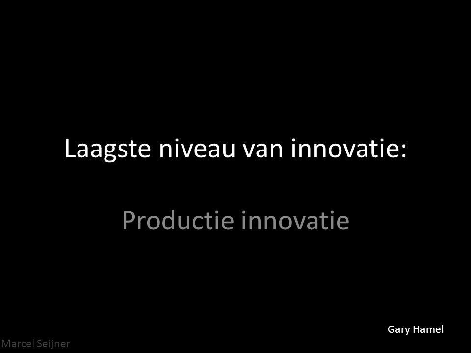 Marcel Seijner Laagste niveau van innovatie: Productie innovatie Gary Hamel