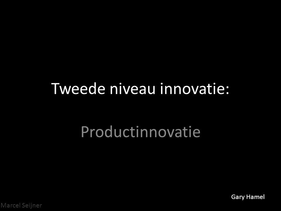 Marcel Seijner Tweede niveau innovatie: Productinnovatie Gary Hamel