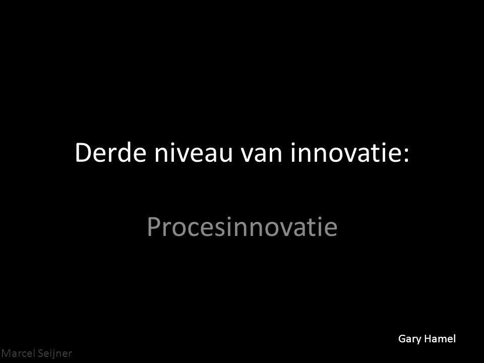 Marcel Seijner Derde niveau van innovatie: Procesinnovatie Gary Hamel