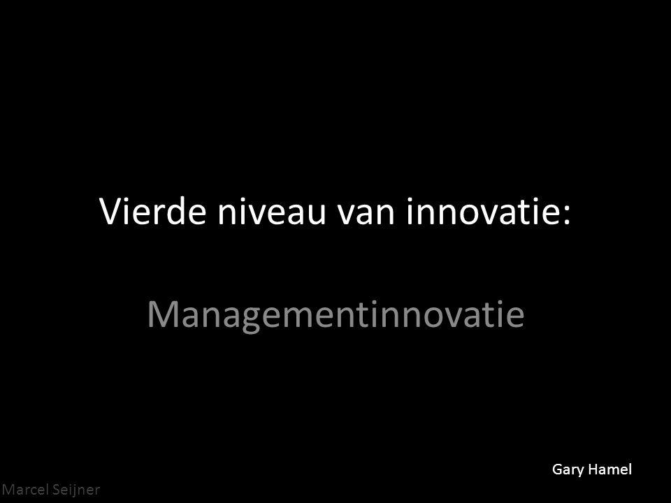 Marcel Seijner Vierde niveau van innovatie: Managementinnovatie Gary Hamel