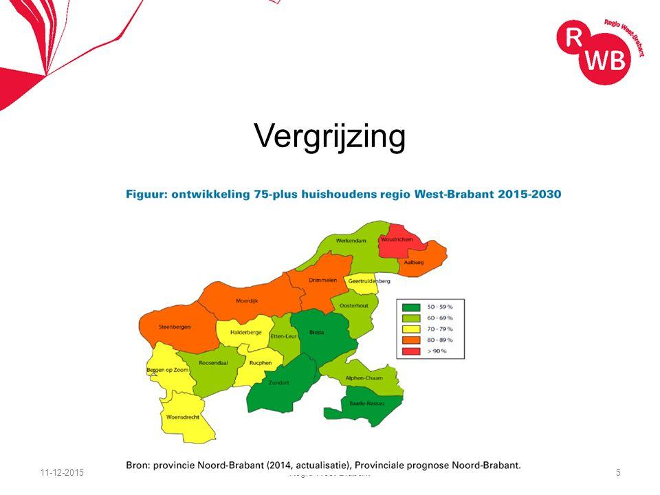 Vergrijzing 11-12-2015Regio West-Brabant5