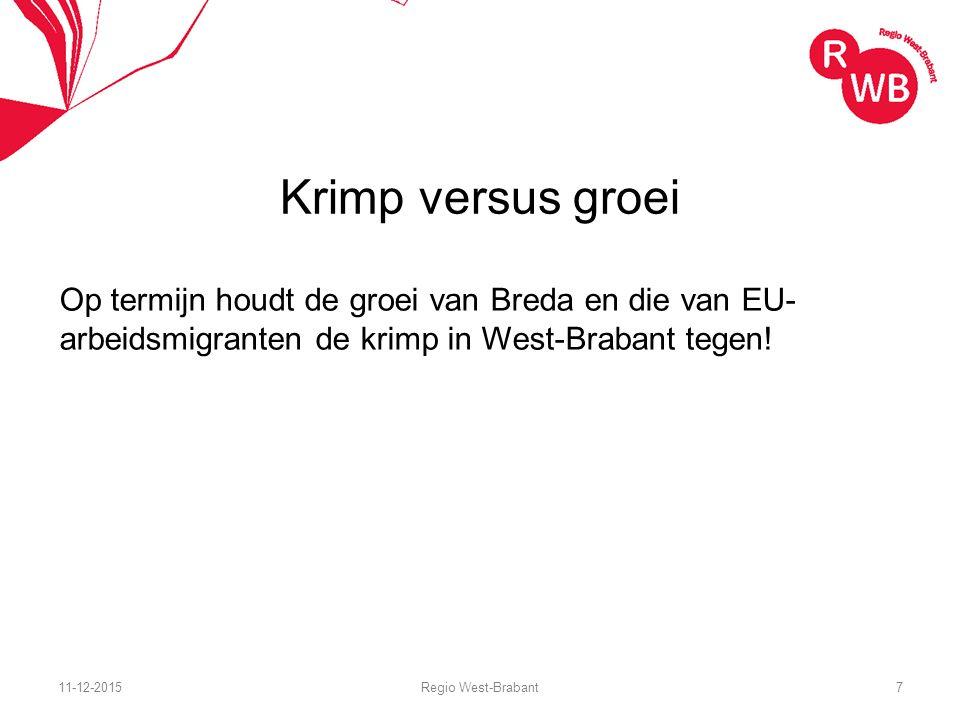 Krimp versus groei Op termijn houdt de groei van Breda en die van EU- arbeidsmigranten de krimp in West-Brabant tegen.