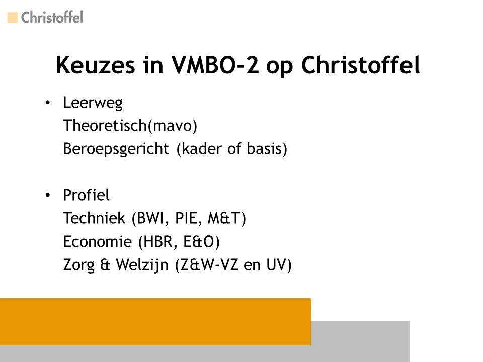 Keuzes in VMBO-2 op Christoffel Leerweg Theoretisch(mavo) Beroepsgericht (kader of basis) Profiel Techniek (BWI, PIE, M&T) Economie (HBR, E&O) Zorg &