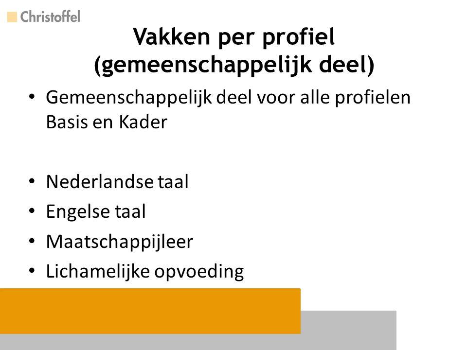Vakken per profiel (gemeenschappelijk deel) Gemeenschappelijk deel voor alle profielen Basis en Kader Nederlandse taal Engelse taal Maatschappijleer L