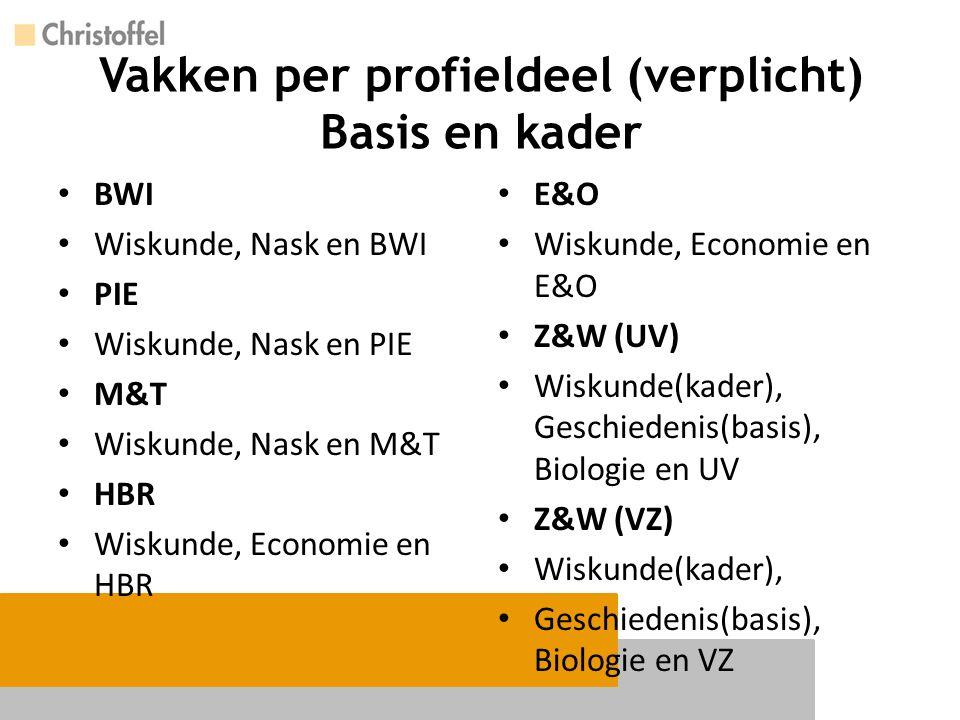 Vakken per profieldeel (verplicht) Basis en kader BWI Wiskunde, Nask en BWI PIE Wiskunde, Nask en PIE M&T Wiskunde, Nask en M&T HBR Wiskunde, Economie