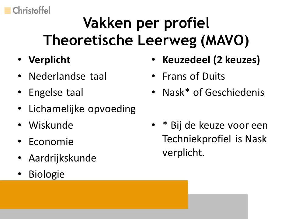 Vakken per profiel Theoretische Leerweg (MAVO) Verplicht Nederlandse taal Engelse taal Lichamelijke opvoeding Wiskunde Economie Aardrijkskunde Biologi