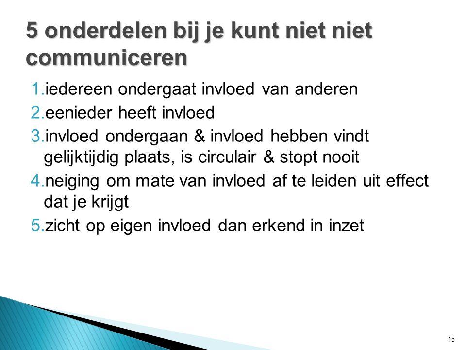 15 5 onderdelen bij je kunt niet niet communiceren 1.