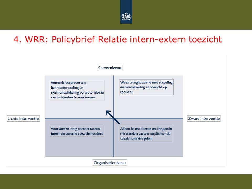 4. WRR: Policybrief Relatie intern-extern toezicht