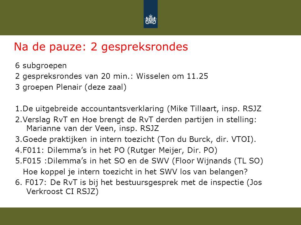Na de pauze: 2 gespreksrondes 6 subgroepen 2 gespreksrondes van 20 min.: Wisselen om 11.25 3 groepen Plenair (deze zaal) 1.De uitgebreide accountantsverklaring (Mike Tillaart, insp.