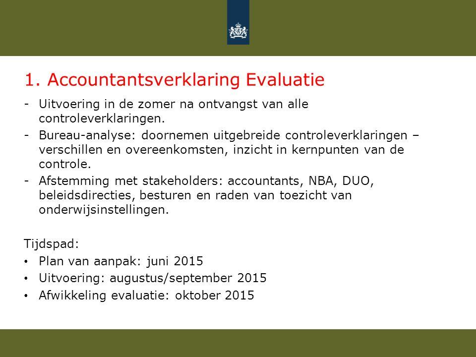 1. Accountantsverklaring Evaluatie -Uitvoering in de zomer na ontvangst van alle controleverklaringen. -Bureau-analyse: doornemen uitgebreide controle