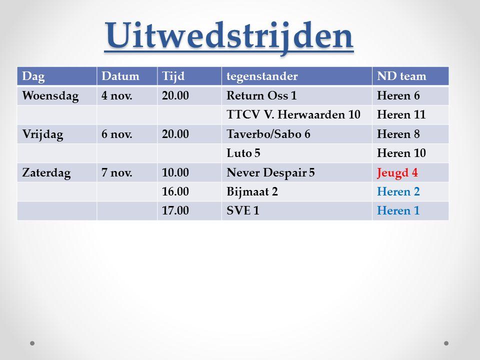 Uitwedstrijden DagDatumTijdtegenstanderND team Woensdag4 nov.20.00Return Oss 1Heren 6 TTCV V. Herwaarden 10Heren 11 Vrijdag6 nov.20.00Taverbo/Sabo 6He