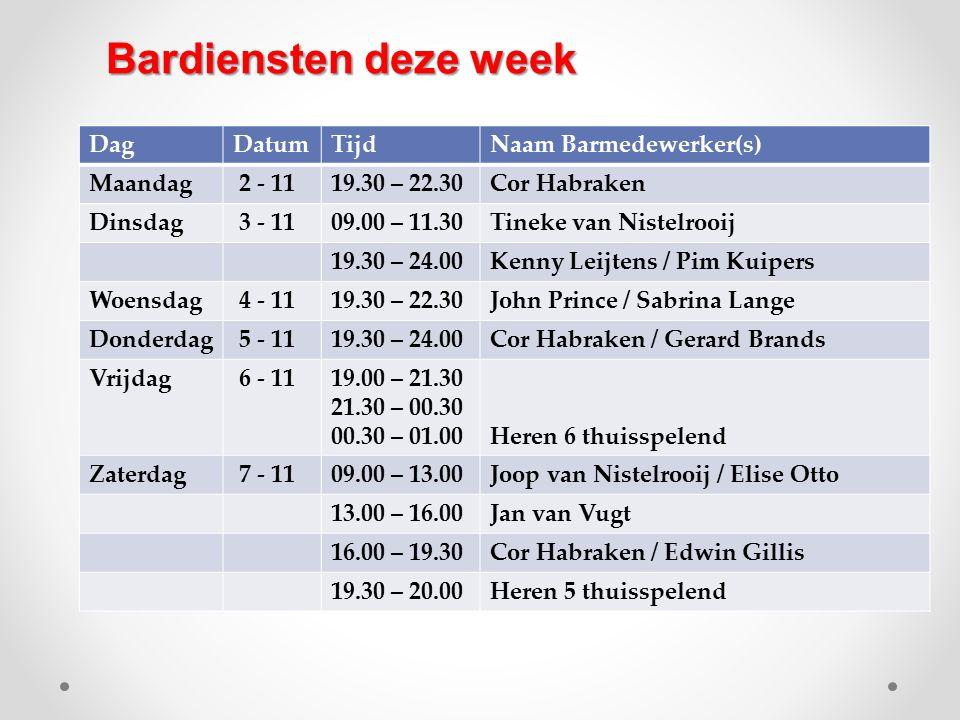 DagDatumTijdNaam Barmedewerker(s) Maandag 2 - 1119.30 – 22.30Cor Habraken Dinsdag 3 - 1109.00 – 11.30Tineke van Nistelrooij 19.30 – 24.00Kenny Leijten