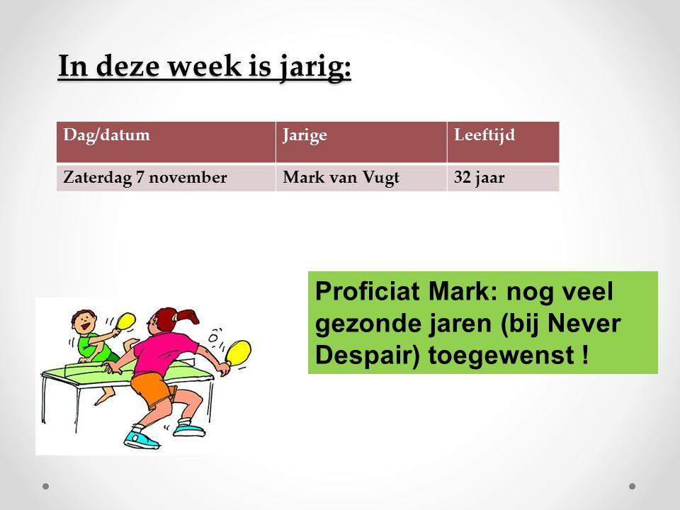 In deze week is jarig: Dag/datumJarigeLeeftijd Zaterdag 7 novemberMark van Vugt32 jaar Proficiat Mark: nog veel gezonde jaren (bij Never Despair) toegewenst !