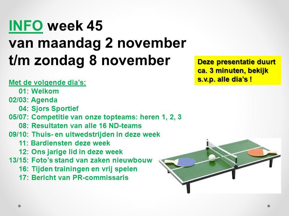 INFO week 45 van maandag 2 november t/m zondag 8 november Met de volgende dia's: 01: Welkom 02/03: Agenda 04: Sjors Sportief 05/07: Competitie van onz