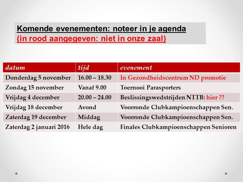 datumtijdevenement Donderdag 5 november16.00 – 18.30In Gezondheidscentrum ND promotie Zondag 15 novemberVanaf 9.00Toernooi Parasporters Vrijdag 4 december20.00 – 24.00Beslissingswedstrijden NTTB: hier .