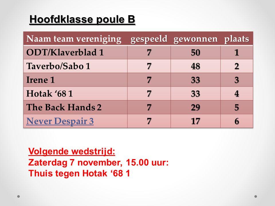 Volgende wedstrijd: Zaterdag 7 november, 15.00 uur: Thuis tegen Hotak '68 1 Hoofdklasse poule B
