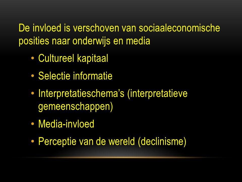 De invloed is verschoven van sociaaleconomische posities naar onderwijs en media Cultureel kapitaal Selectie informatie Interpretatieschema's (interpretatieve gemeenschappen) Media-invloed Perceptie van de wereld (declinisme)