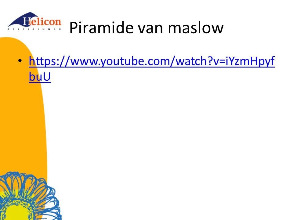 Piramide van maslow https://www.youtube.com/watch?v=iYzmHpyf buU https://www.youtube.com/watch?v=iYzmHpyf buU
