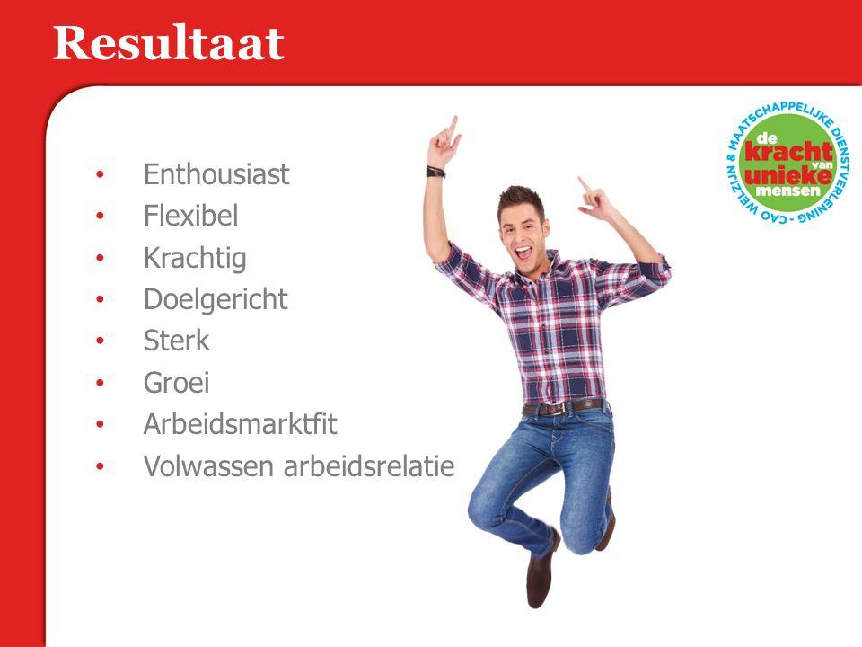 Enthousiast Flexibel Krachtig Doelgericht Sterk Groei Arbeidsmarktfit Volwassen arbeidsrelatie Resultaat