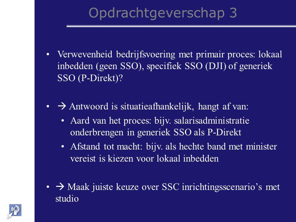Opdrachtgeverschap 3 Verwevenheid bedrijfsvoering met primair proces: lokaal inbedden (geen SSO), specifiek SSO (DJI) of generiek SSO (P-Direkt).