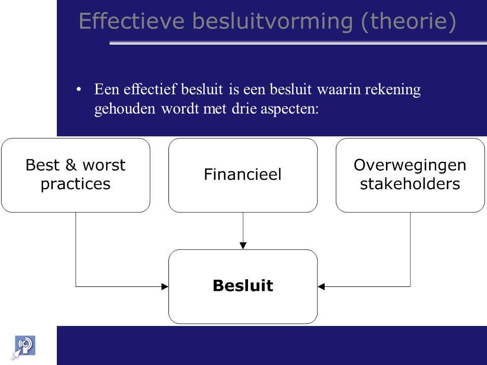 Effectieve besluitvorming (theorie) Een effectief besluit is een besluit waarin rekening gehouden wordt met drie aspecten: Financieel perspectief: wat levert het op.