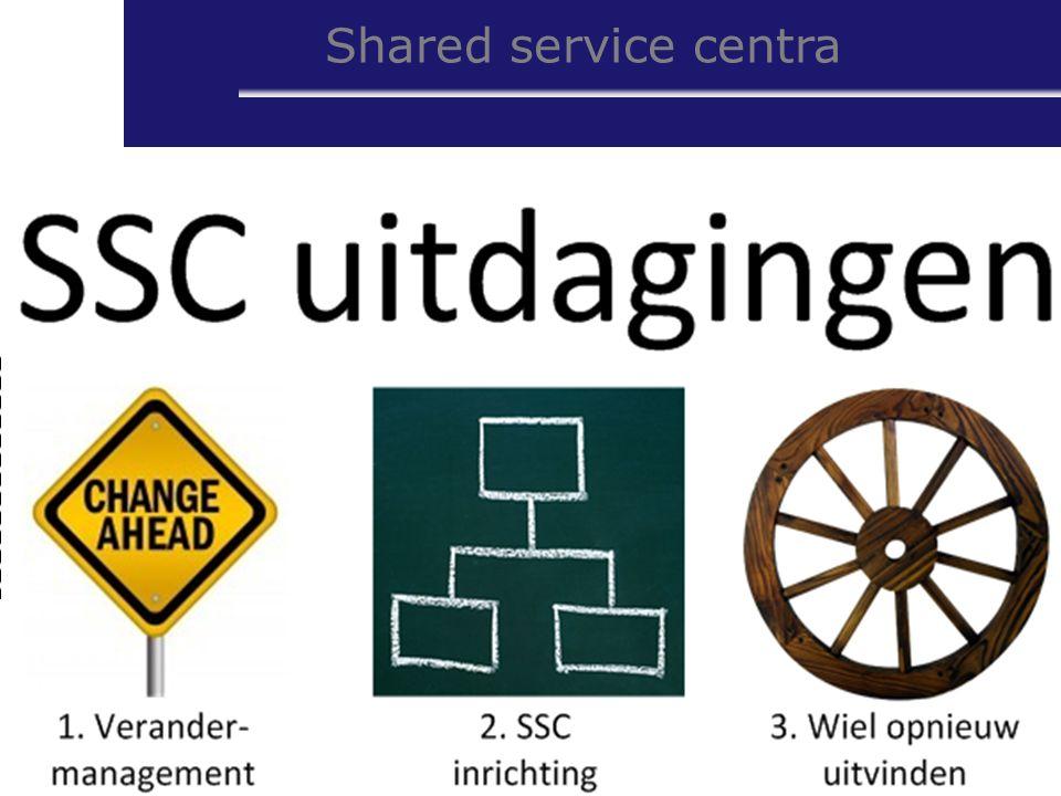 Shared service centra Van een gefragmenteerde naar een geconcentreerde situatie met een SSC......