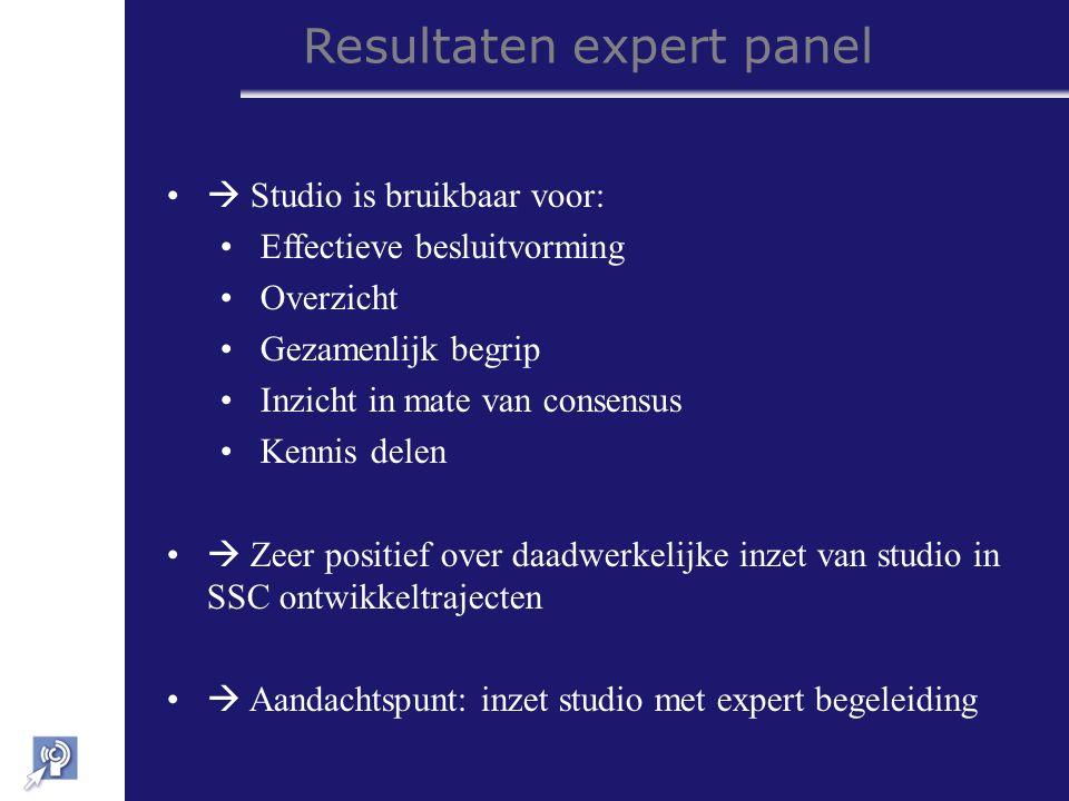 Evaluatie in praktijkcasussen Bruikbaarheid studio wordt nu verder getoetst in praktijkcasussen Casus Rijksincasso (CRD 10): welke incasso- organisaties doen mee.