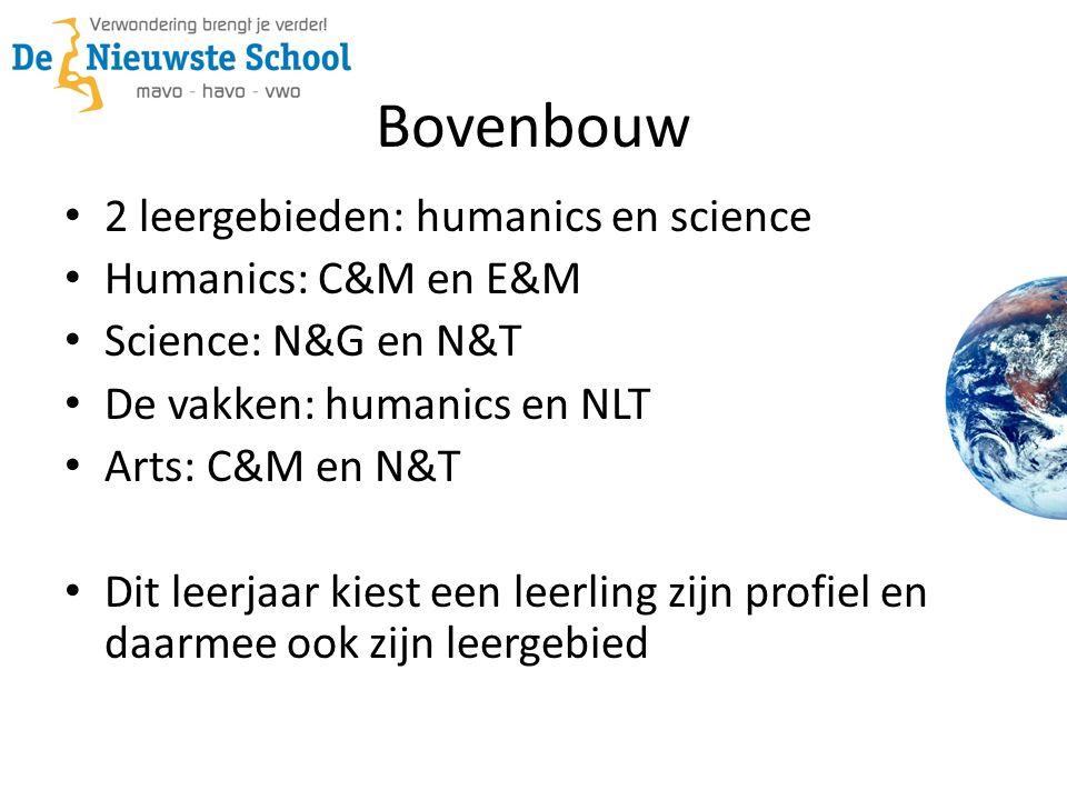 Bovenbouw 2 leergebieden: humanics en science Humanics: C&M en E&M Science: N&G en N&T De vakken: humanics en NLT Arts: C&M en N&T Dit leerjaar kiest een leerling zijn profiel en daarmee ook zijn leergebied