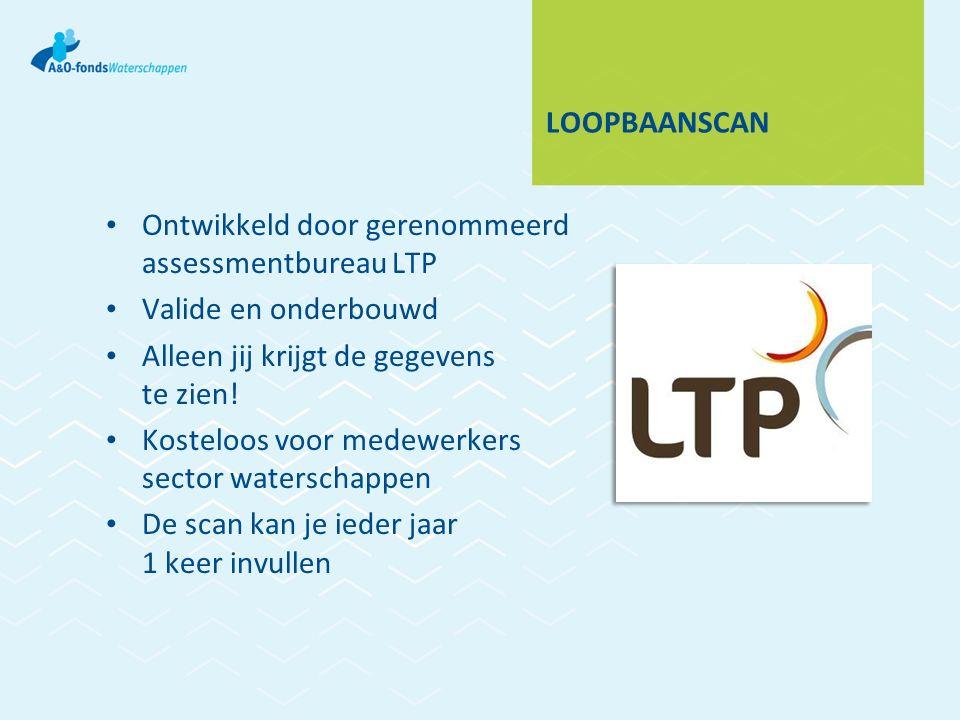 LOOPBAANSCAN Ontwikkeld door gerenommeerd assessmentbureau LTP Valide en onderbouwd Alleen jij krijgt de gegevens te zien.