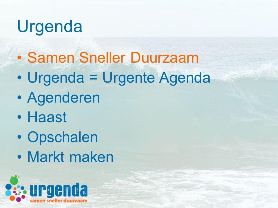 Urgenda Samen Sneller Duurzaam Urgenda = Urgente Agenda Agenderen Haast Opschalen Markt maken