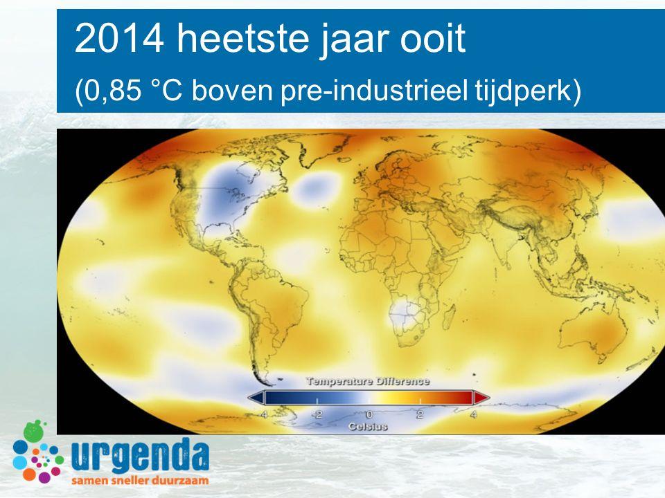 2014 heetste jaar ooit (0,85 °C boven pre-industrieel tijdperk)